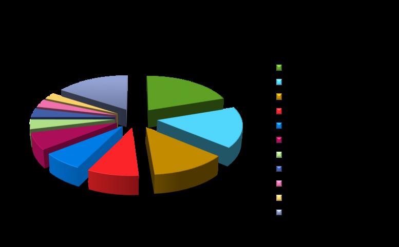 grafico01-cachaca2018