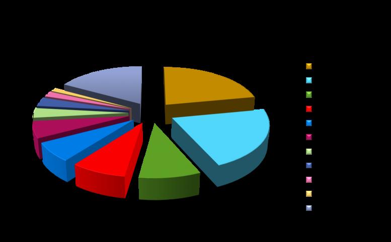 grafico04-cachaca2018